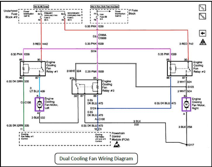 1996 corvettes got me scratching my head grumpys performance garage the diagram above has the correct wire colors